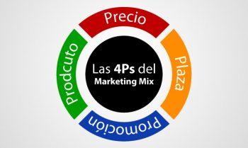 Qué es el Mix de Marketing – Infografía