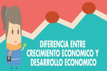 Cuál es la diferencia entre Desarrollo y Crecimiento Económico – Infografía